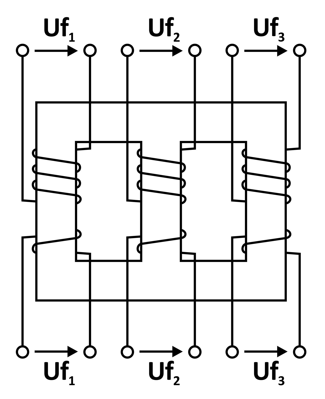 Schemat konstrukcji transformatora trójfazowego